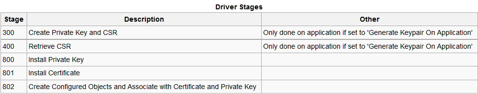 dpstages.png