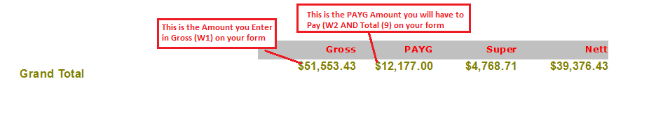 PAYG_Totals.png