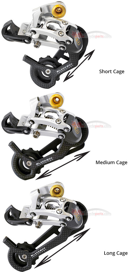 short-medium-long-cage-rear-derailleur.jpg
