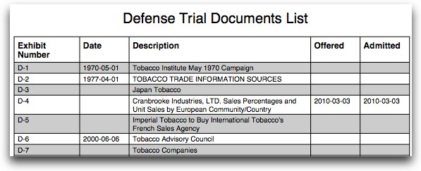 Defense_Trial_Documents_List.pdf__1_page_.jpg