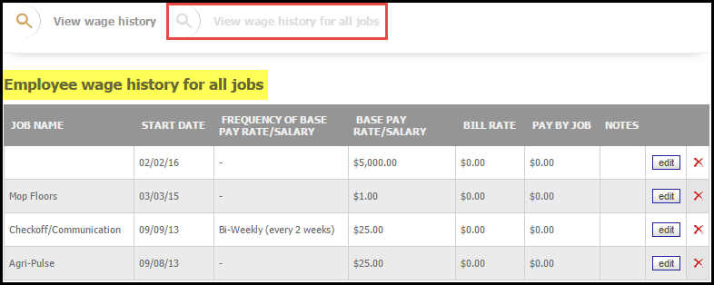 3._Employee_Wage_History_-_All_jobs__1_.png