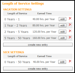 3._Length_of_Services.png