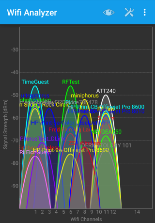 B_-_WiFi_Analyzer.png