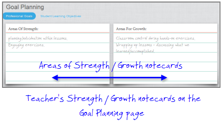 bloomlist-teacher-strength-notecards.png