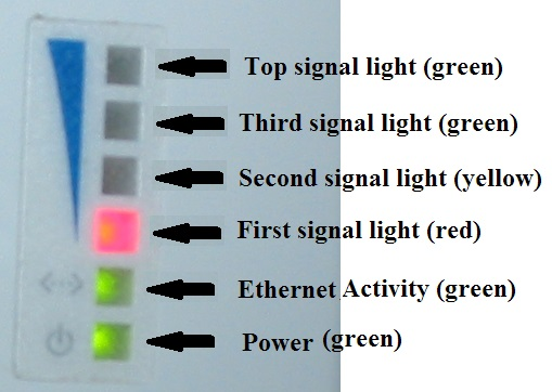 lights_explained.jpg