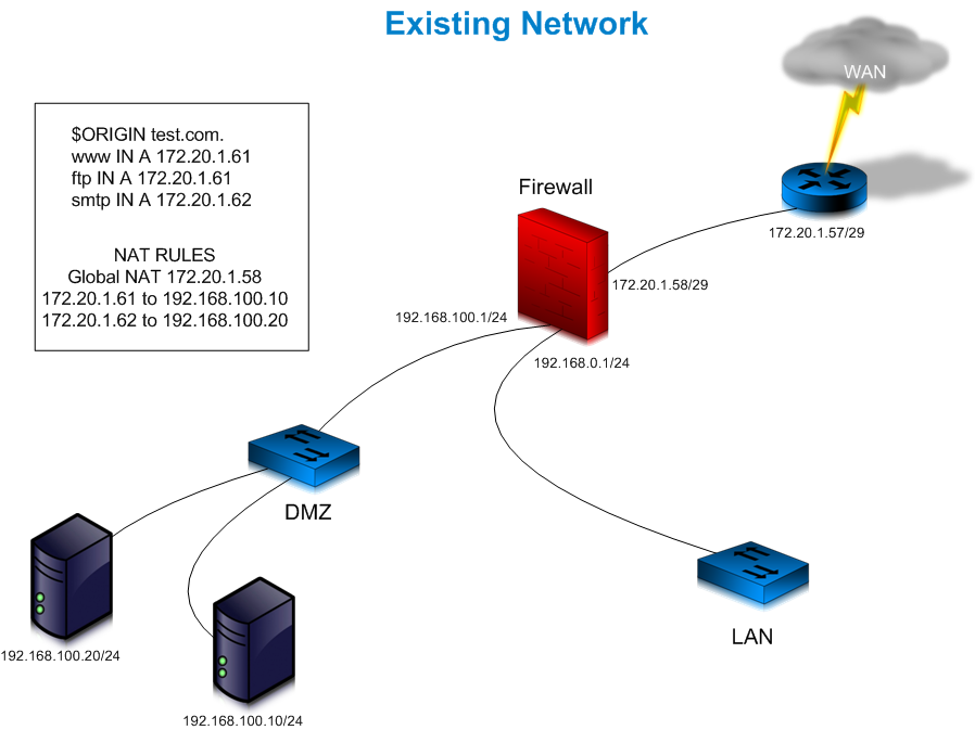 Existing-Network1.png