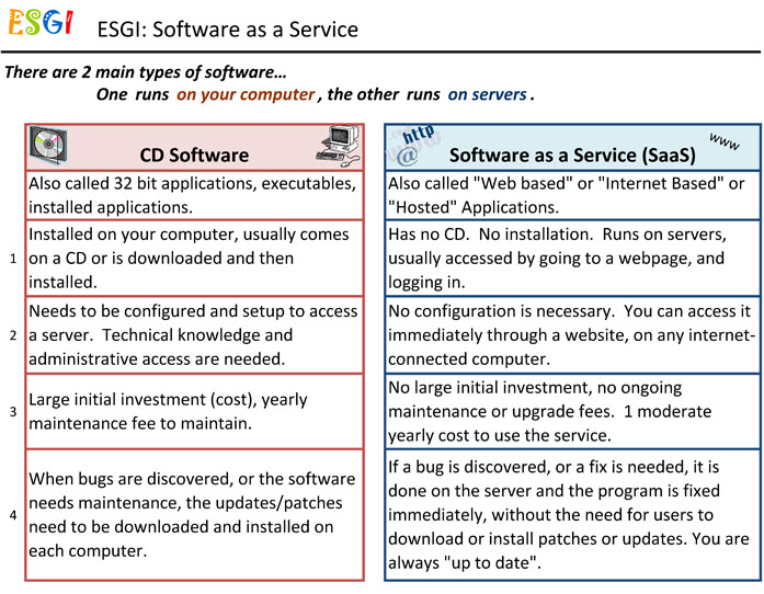 software_as_a_service_1.jpg