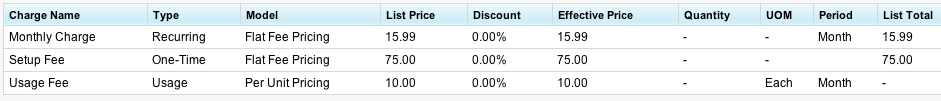 SFDC_discount.png