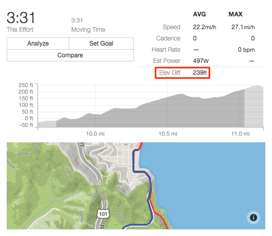 Evening_Ride___Ride___Strava.png