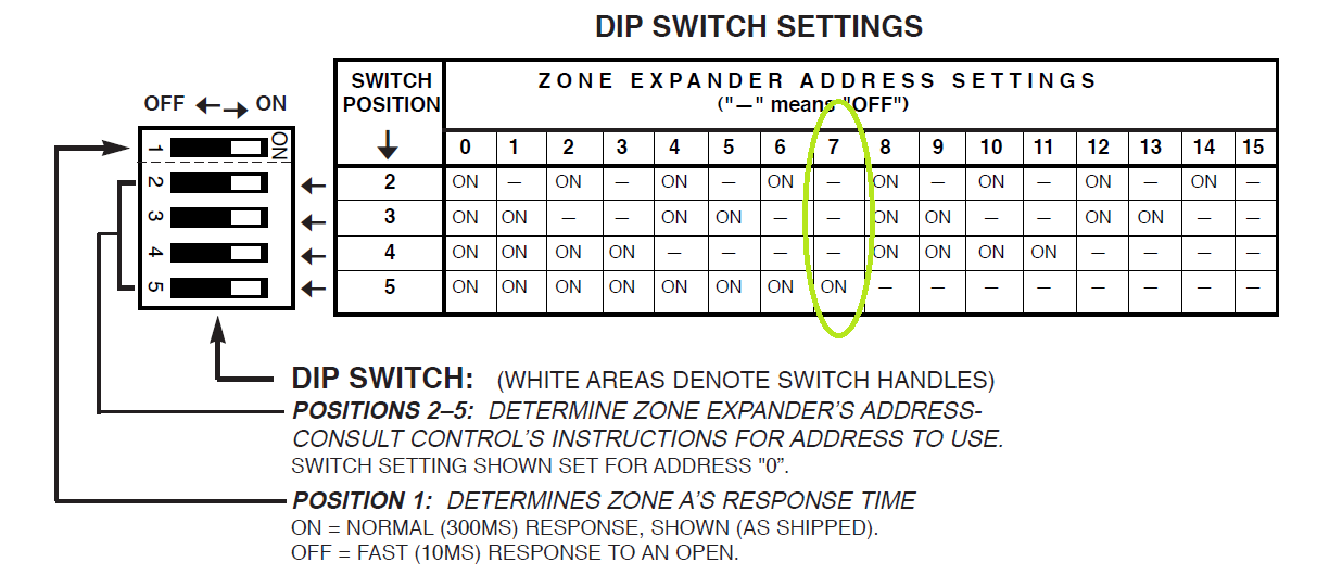4219_DIP_SWITCHES.png