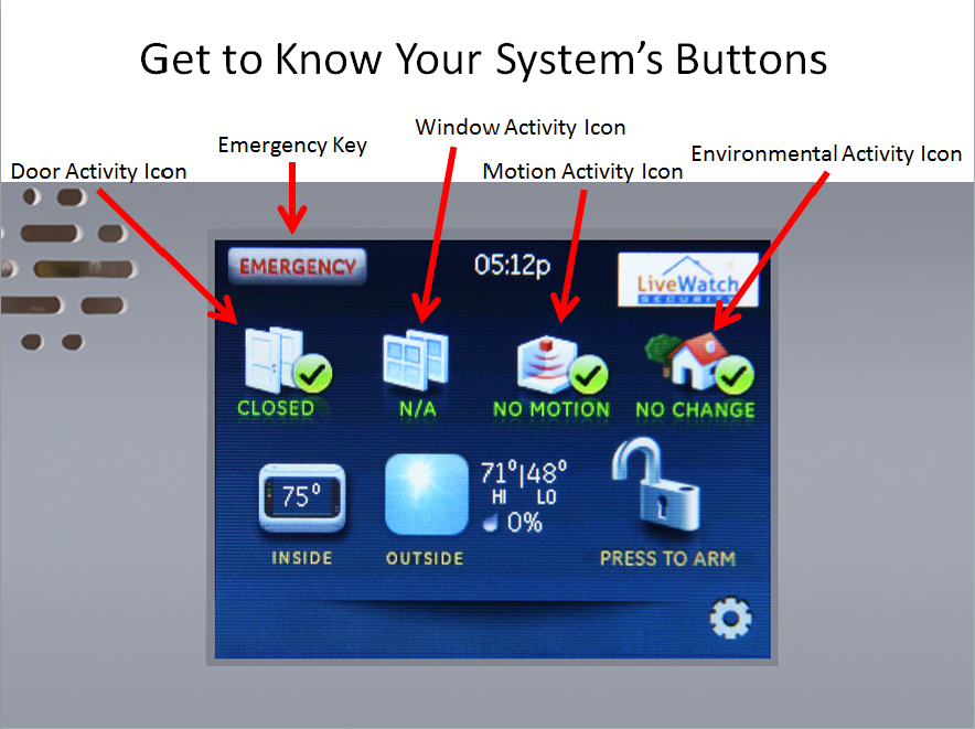 Getting_to_know_your_system_s_buttons2.png